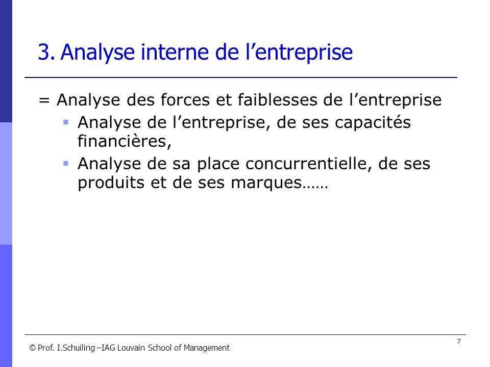 3. Analyse interne de l'entreprise