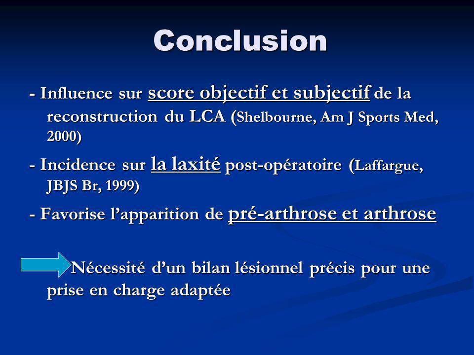 Conclusion - Influence sur score objectif et subjectif de la reconstruction du LCA (Shelbourne, Am J Sports Med, 2000)
