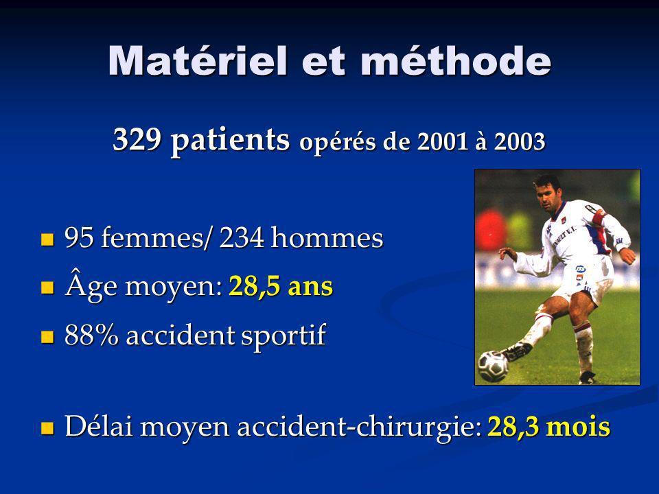 Matériel et méthode 329 patients opérés de 2001 à 2003
