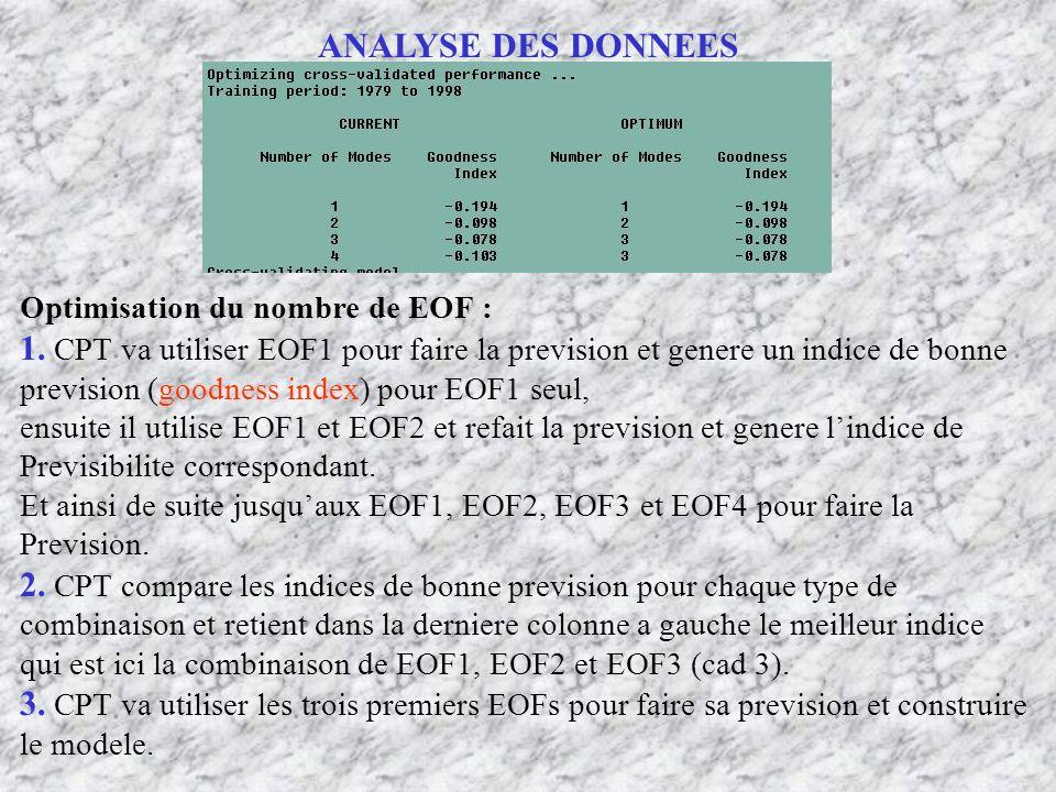 ANALYSE DES DONNEES Optimisation du nombre de EOF :
