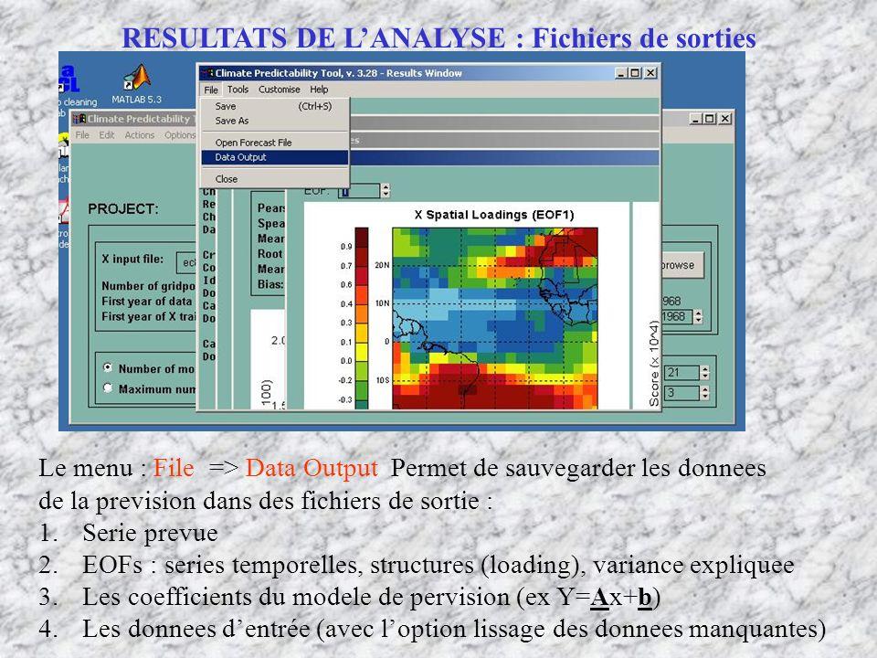 RESULTATS DE L'ANALYSE : Fichiers de sorties