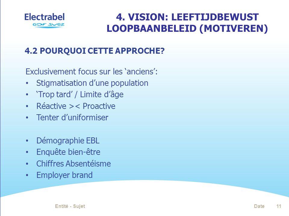 4. Vision: Leeftijdbewust loopbaanbeleid (motiveren)