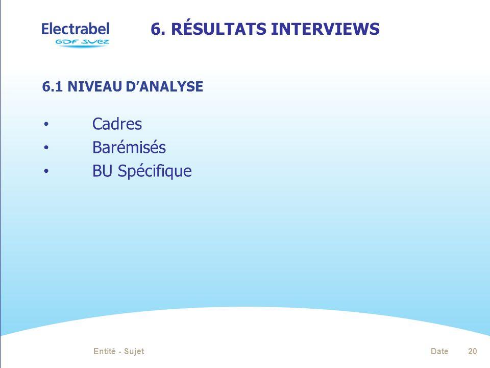 6. Résultats interviews Cadres Barémisés BU Spécifique