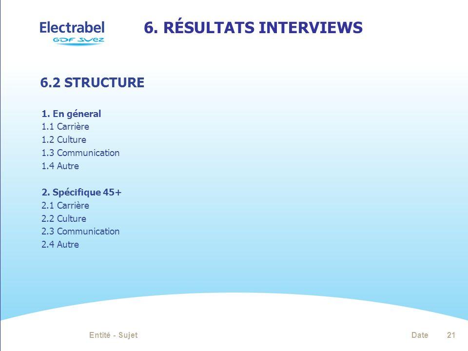 6. Résultats interviews 6.2 STRUCTURE 1. En géneral 1.1 Carrière