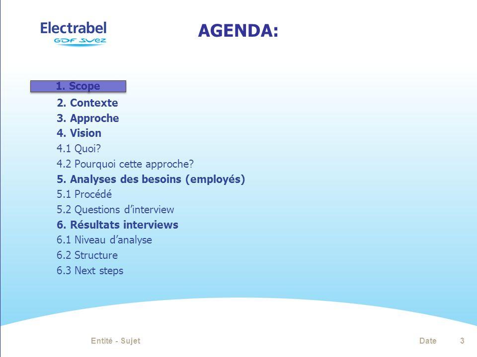 Agenda: 1. Scope.