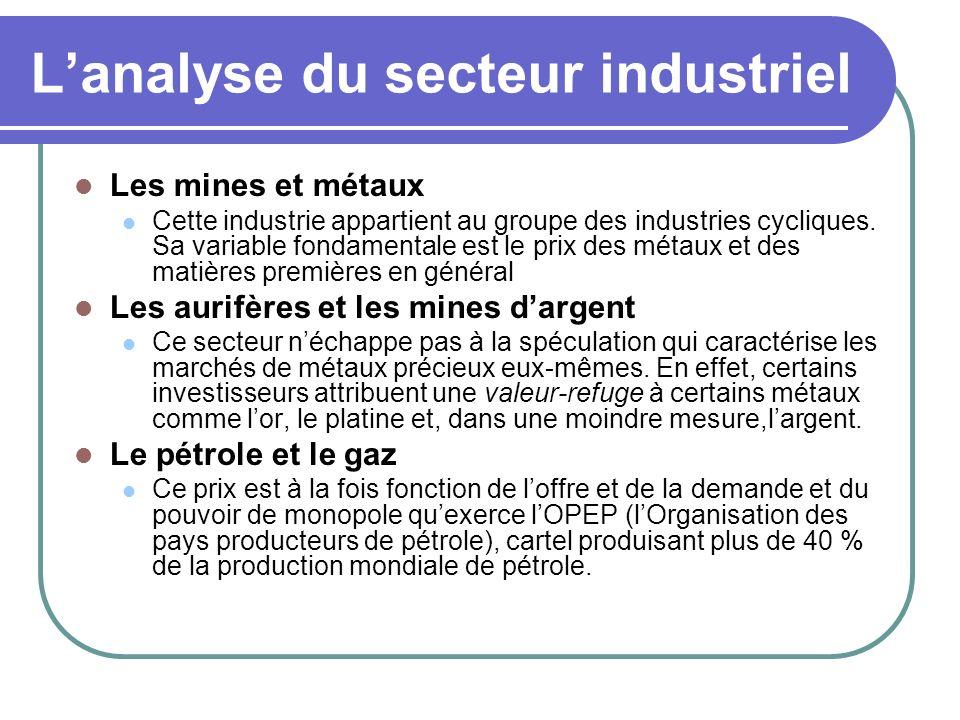 L'analyse du secteur industriel