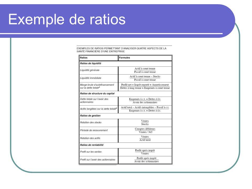 Exemple de ratios