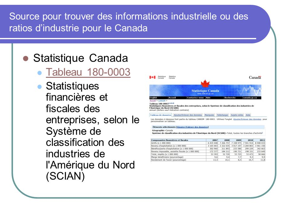 Statistique Canada Tableau 180-0003