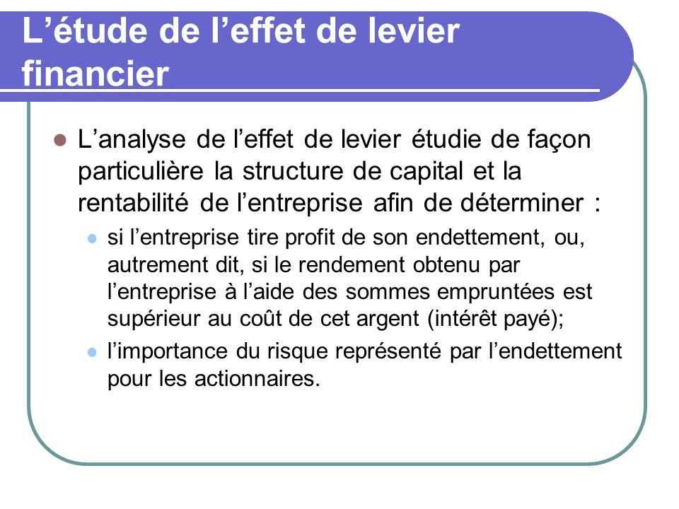 L'étude de l'effet de levier financier