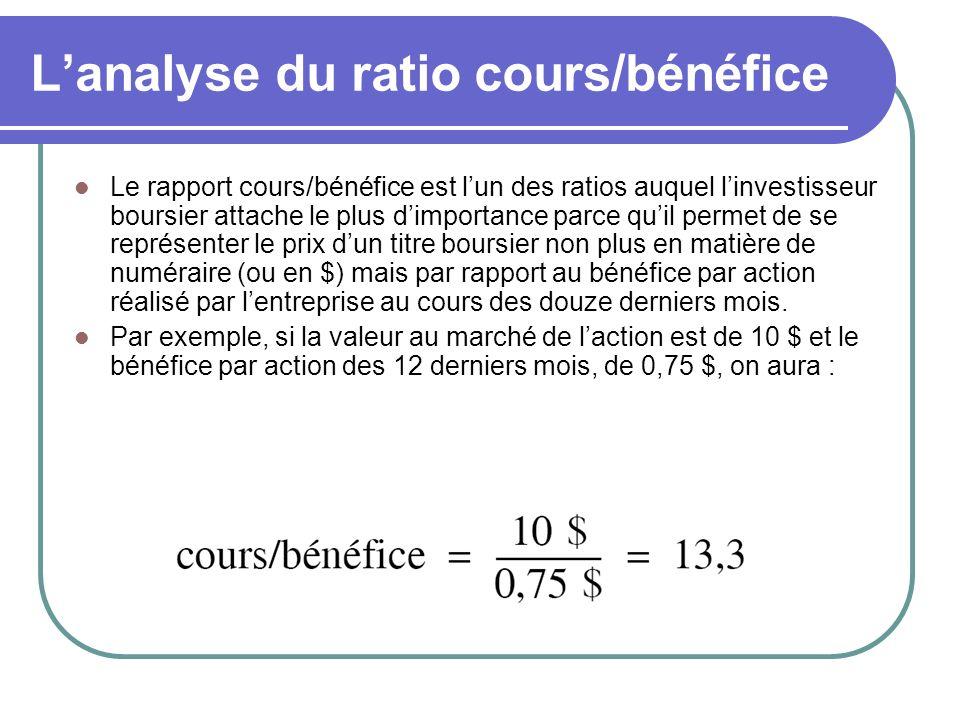 L'analyse du ratio cours/bénéfice