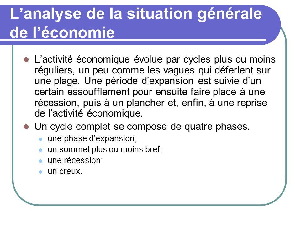 L'analyse de la situation générale de l'économie