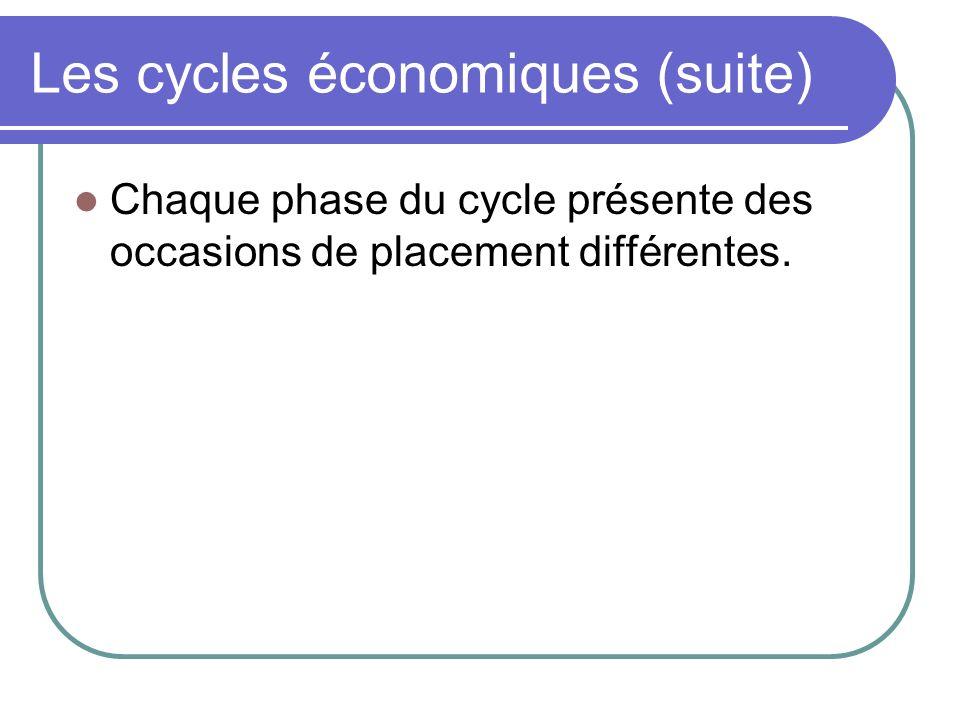 Les cycles économiques (suite)