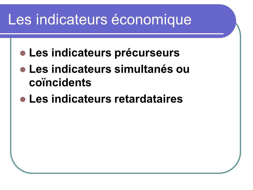 Les indicateurs économique