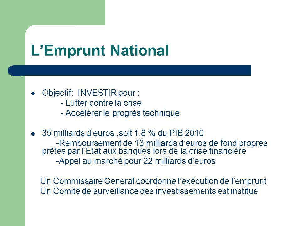 L'Emprunt National Objectif: INVESTIR pour : - Lutter contre la crise