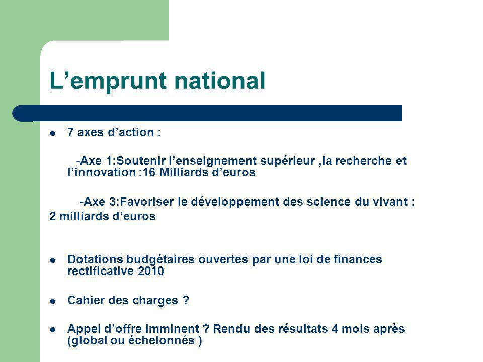 L'emprunt national 7 axes d'action :