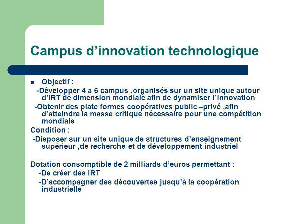 Campus d'innovation technologique