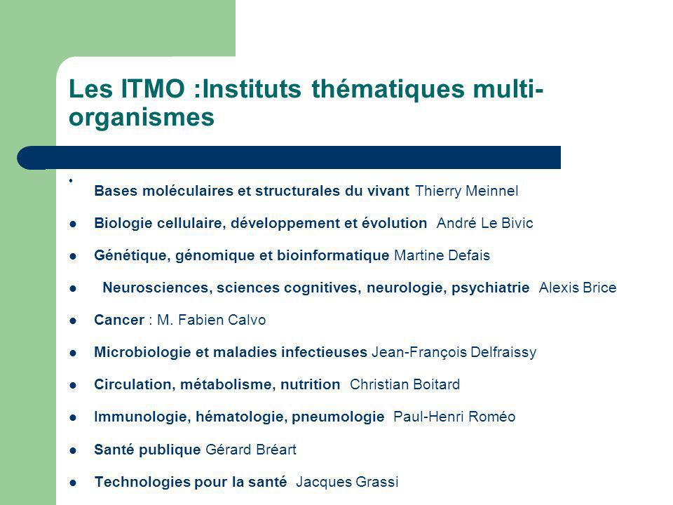 Les ITMO :Instituts thématiques multi-organismes