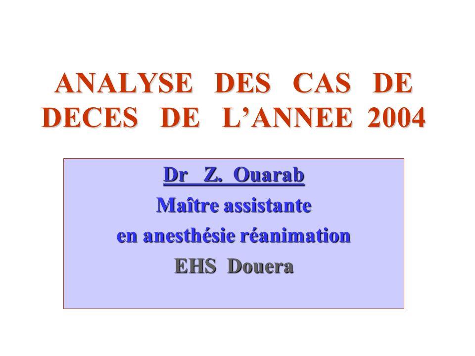ANALYSE DES CAS DE DECES DE L'ANNEE 2004