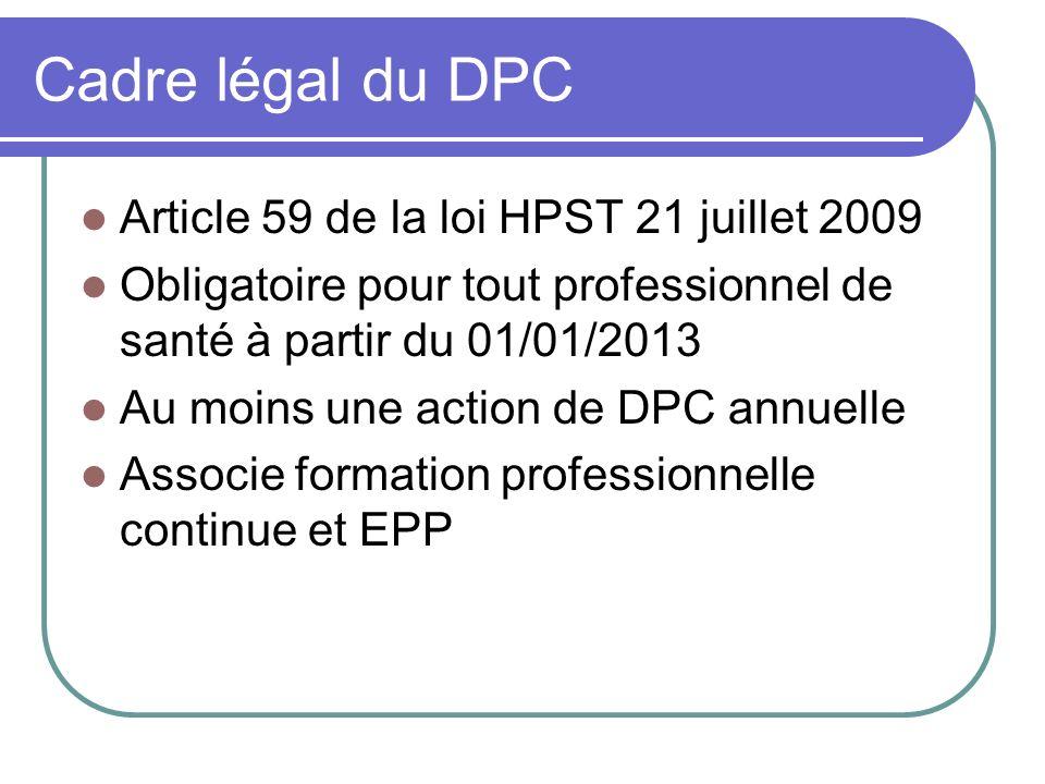 Cadre légal du DPC Article 59 de la loi HPST 21 juillet 2009
