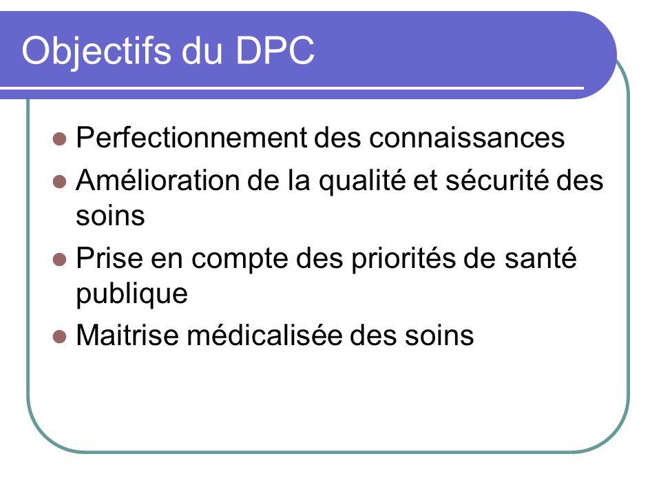 Objectifs du DPC Perfectionnement des connaissances
