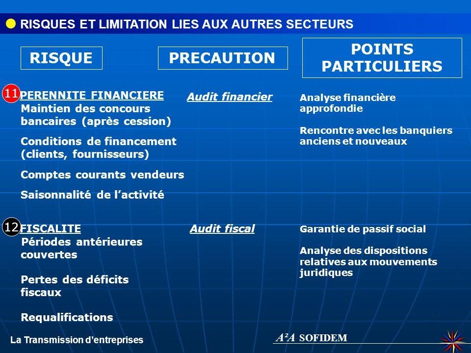 A²A SOFIDEM POINTS PARTICULIERS RISQUE PRECAUTION