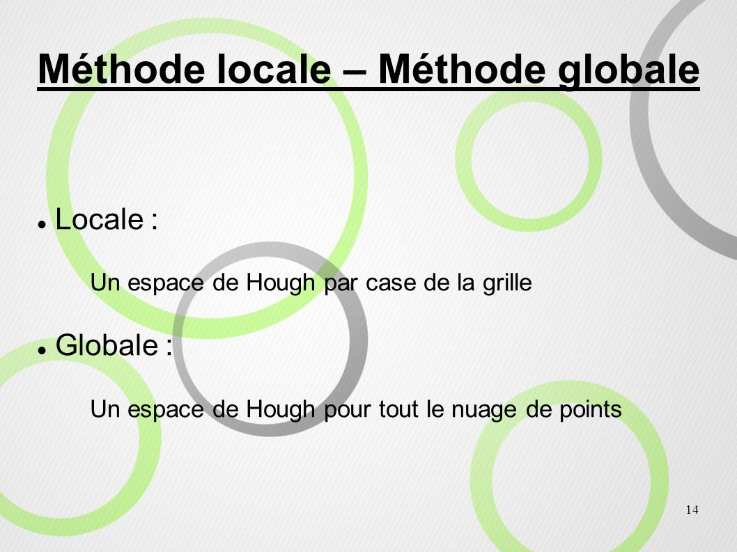 Méthode locale – Méthode globale