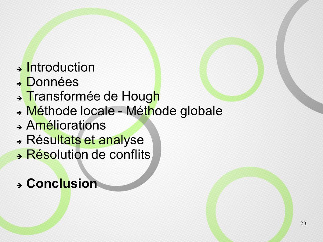 Introduction Données. Transformée de Hough. Méthode locale - Méthode globale. Améliorations. Résultats et analyse.