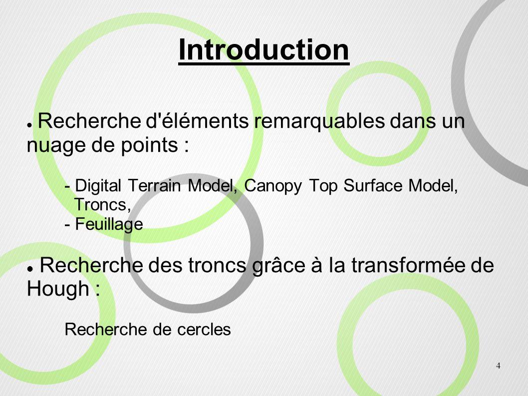 Introduction Recherche des troncs grâce à la transformée de Hough :