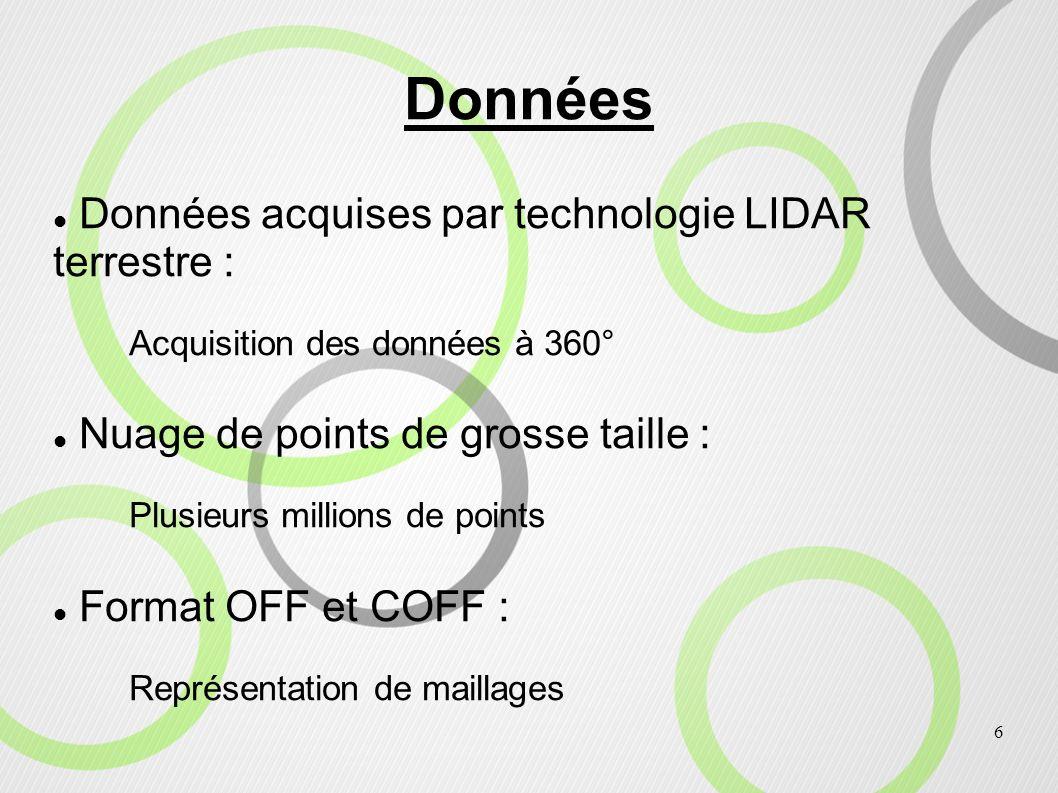 Données Données acquises par technologie LIDAR terrestre :