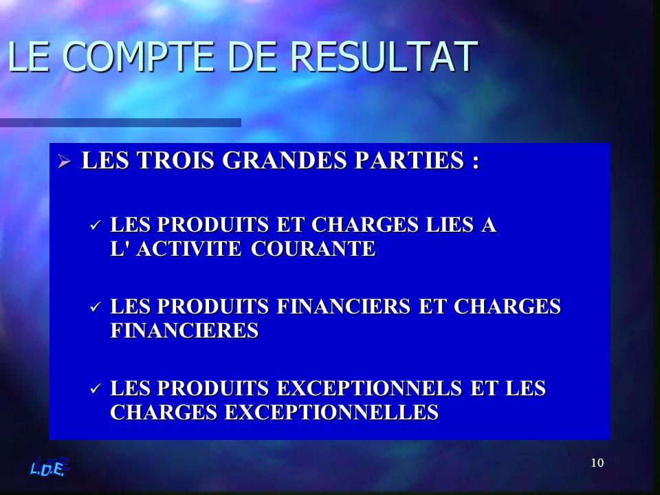 LE COMPTE DE RESULTAT LES TROIS GRANDES PARTIES :