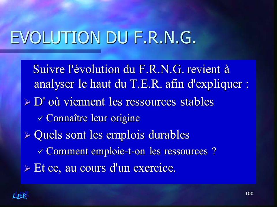 EVOLUTION DU F.R.N.G. Suivre l évolution du F.R.N.G. revient à analyser le haut du T.E.R. afin d expliquer :