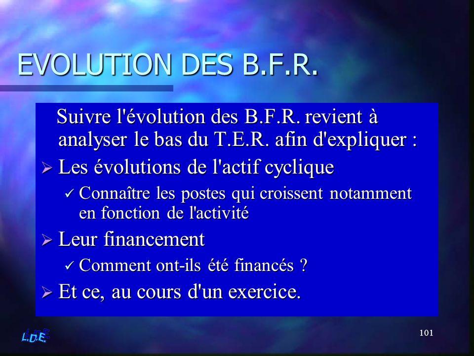 EVOLUTION DES B.F.R. Suivre l évolution des B.F.R. revient à analyser le bas du T.E.R. afin d expliquer :