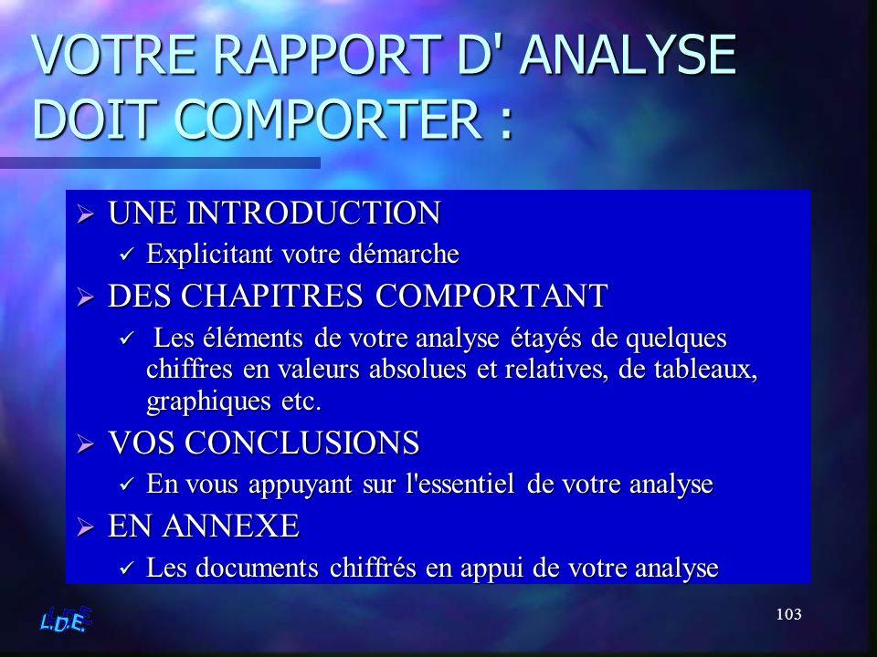VOTRE RAPPORT D ANALYSE DOIT COMPORTER :