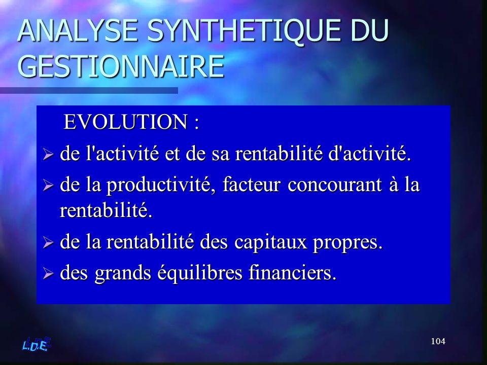 ANALYSE SYNTHETIQUE DU GESTIONNAIRE