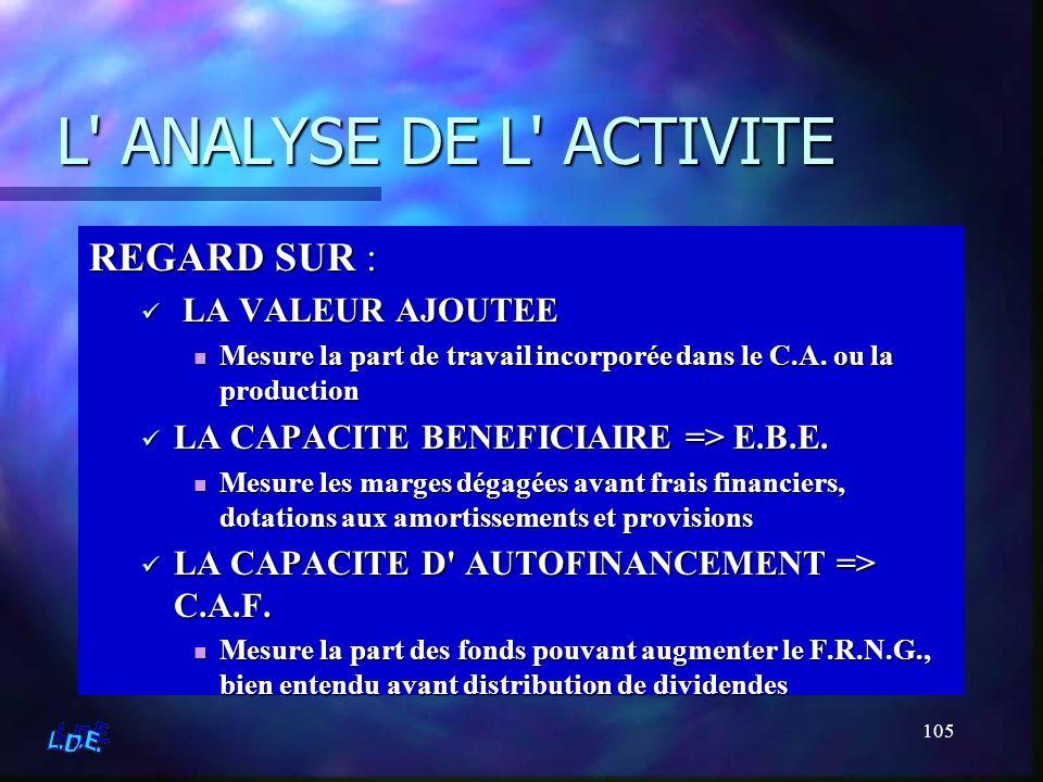 L ANALYSE DE L ACTIVITE REGARD SUR : LA VALEUR AJOUTEE