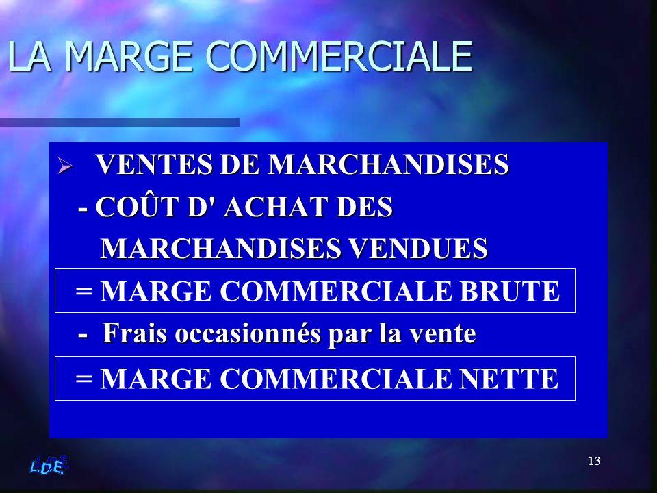 LA MARGE COMMERCIALE VENTES DE MARCHANDISES - COÛT D ACHAT DES