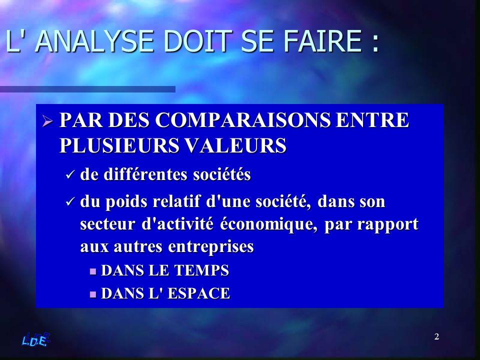 L ANALYSE DOIT SE FAIRE :