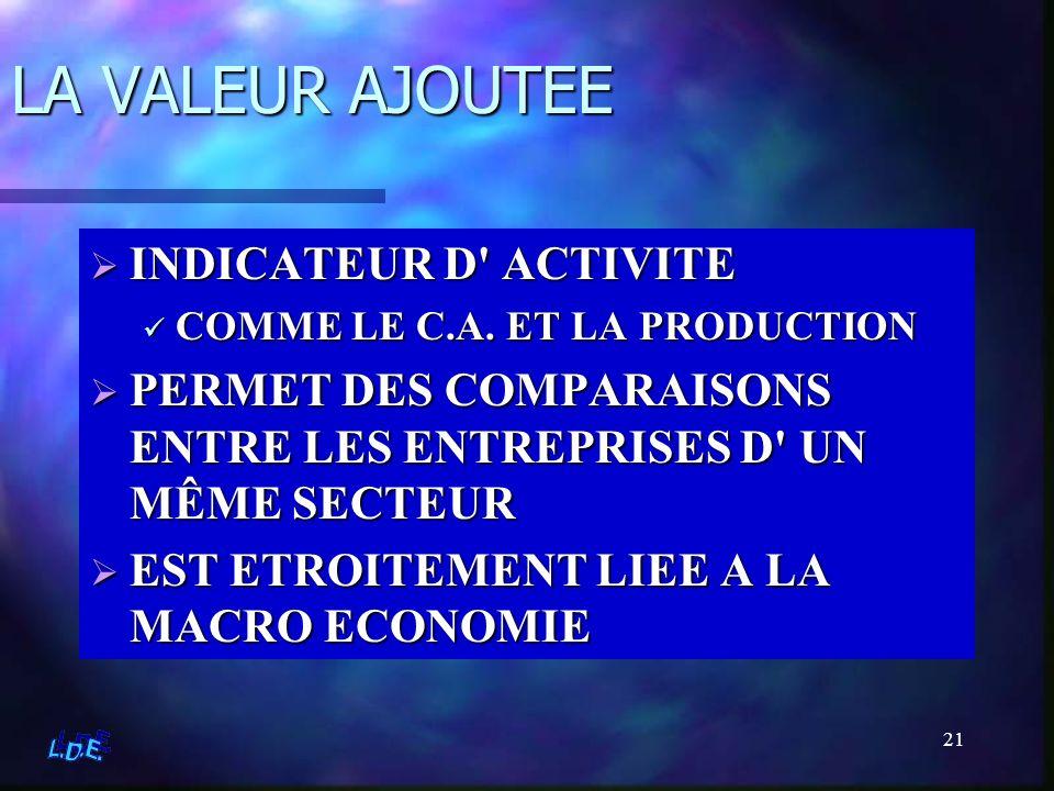 LA VALEUR AJOUTEE INDICATEUR D ACTIVITE
