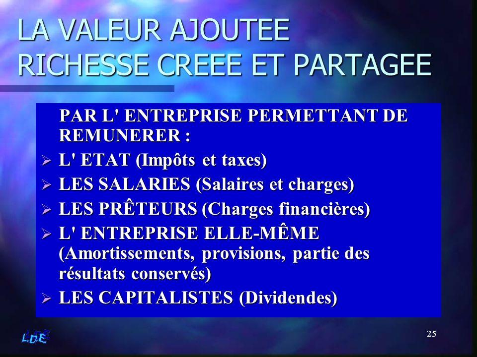 LA VALEUR AJOUTEE RICHESSE CREEE ET PARTAGEE