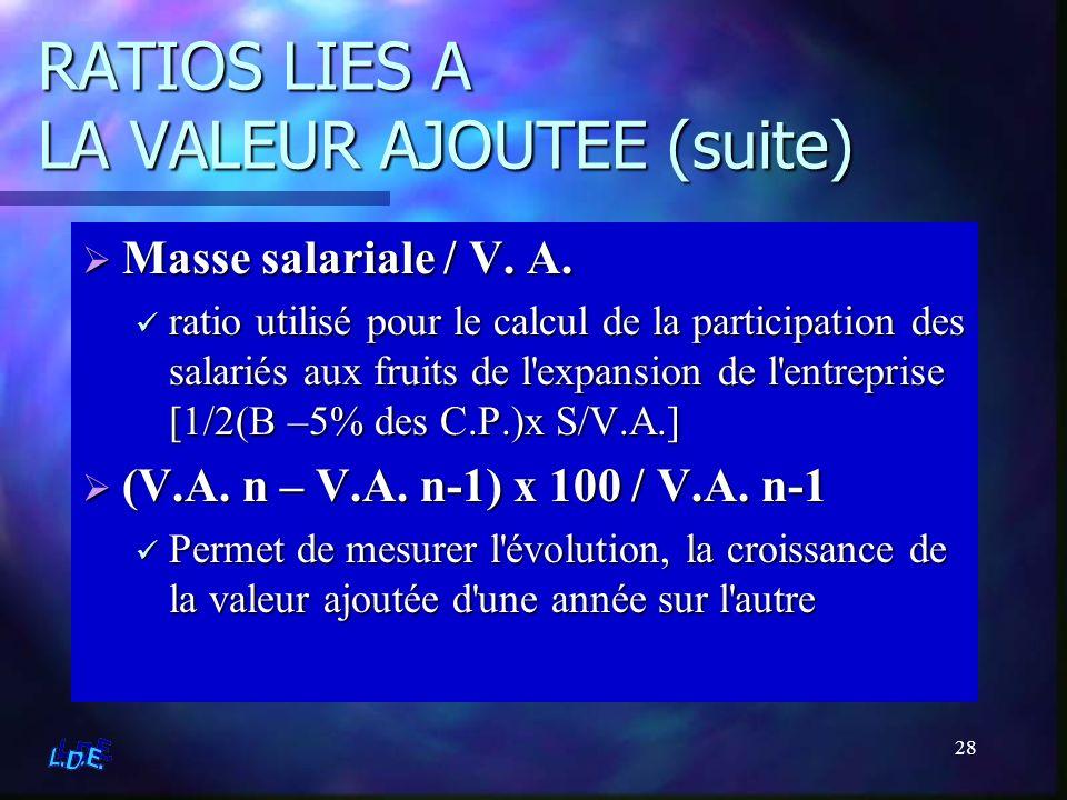 RATIOS LIES A LA VALEUR AJOUTEE (suite)
