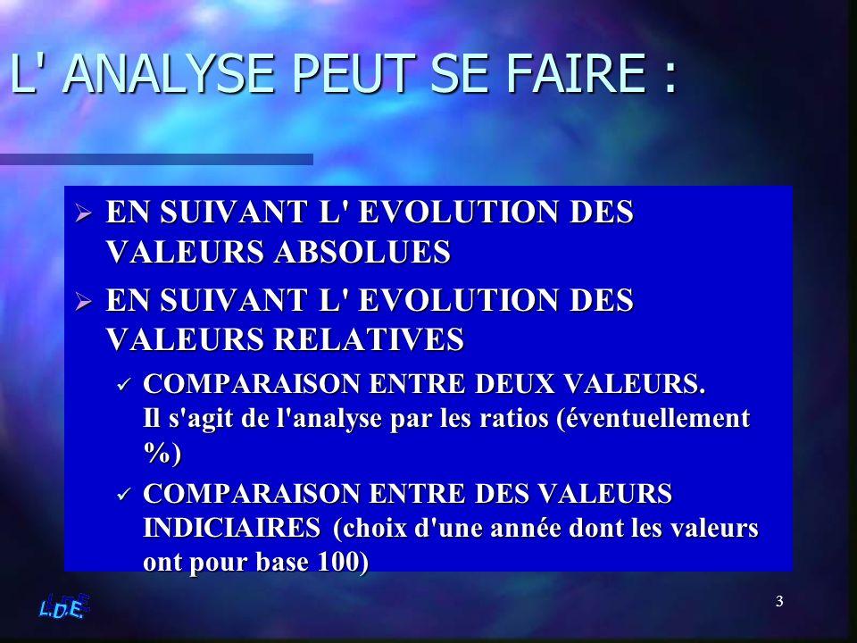 L ANALYSE PEUT SE FAIRE :