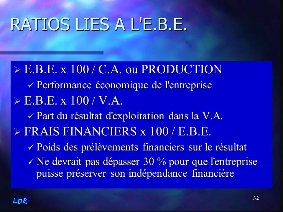 RATIOS LIES A L E.B.E. E.B.E. x 100 / C.A. ou PRODUCTION