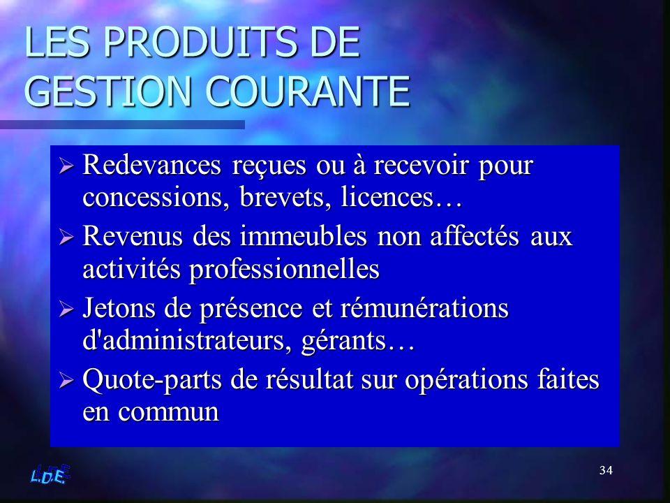 LES PRODUITS DE GESTION COURANTE