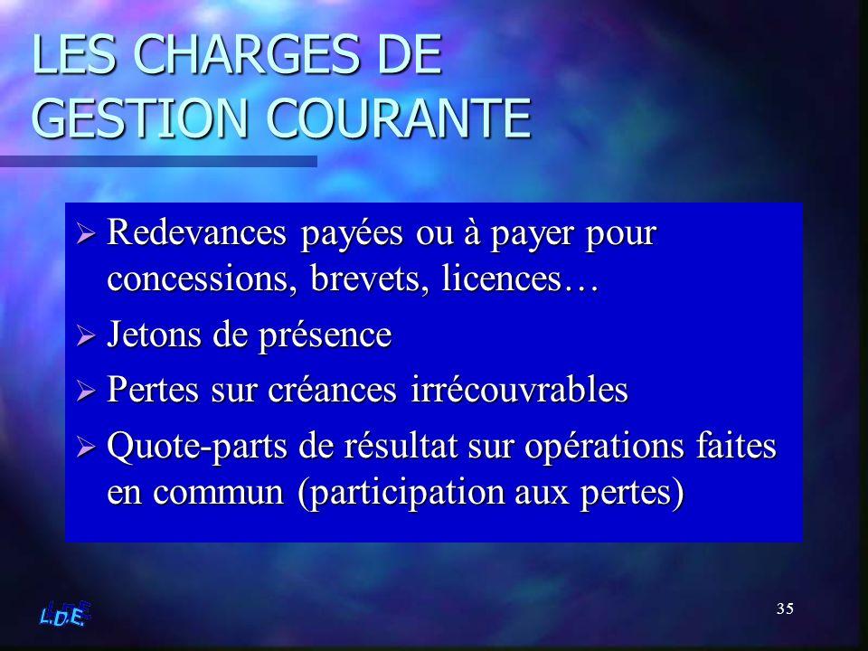 LES CHARGES DE GESTION COURANTE