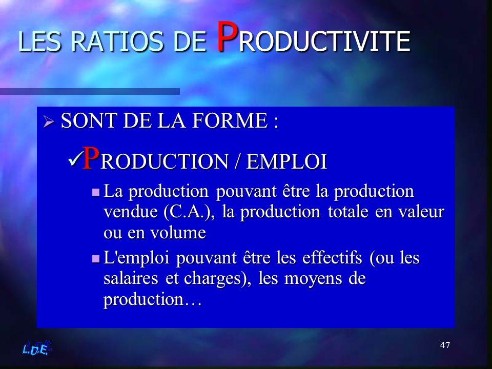 LES RATIOS DE PRODUCTIVITE