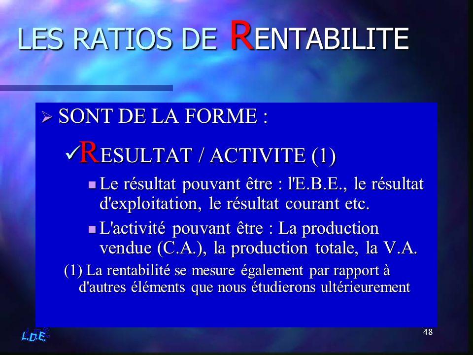 LES RATIOS DE RENTABILITE