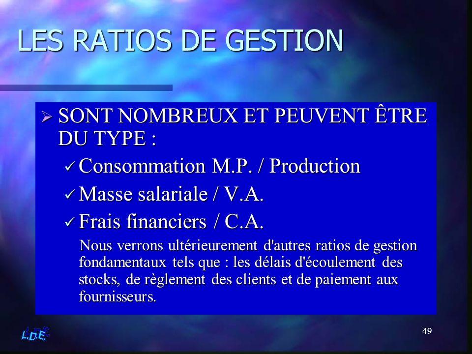 LES RATIOS DE GESTION SONT NOMBREUX ET PEUVENT ÊTRE DU TYPE :