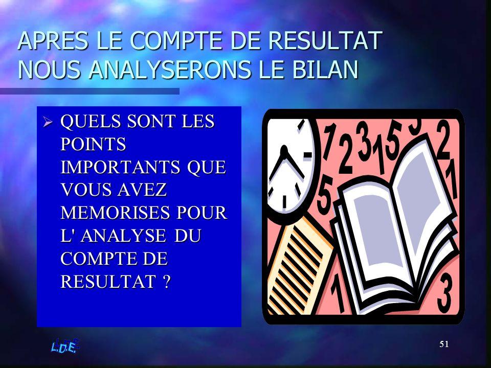 APRES LE COMPTE DE RESULTAT NOUS ANALYSERONS LE BILAN