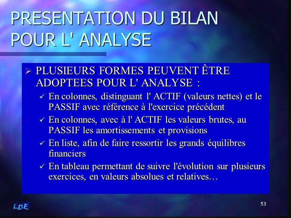 PRESENTATION DU BILAN POUR L ANALYSE