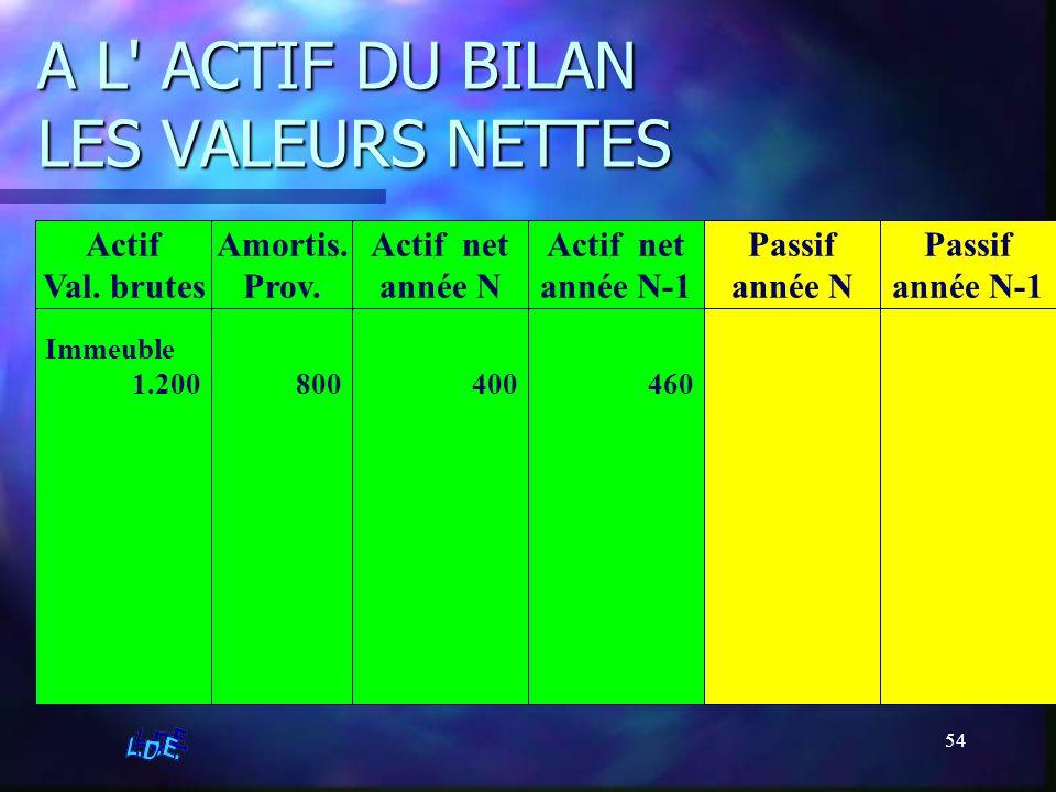 A L ACTIF DU BILAN LES VALEURS NETTES